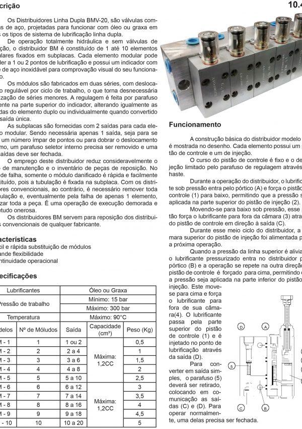 Lubesystem 10405 - DISTRIBUIDOR LINHA DUPLA BMV-20-1