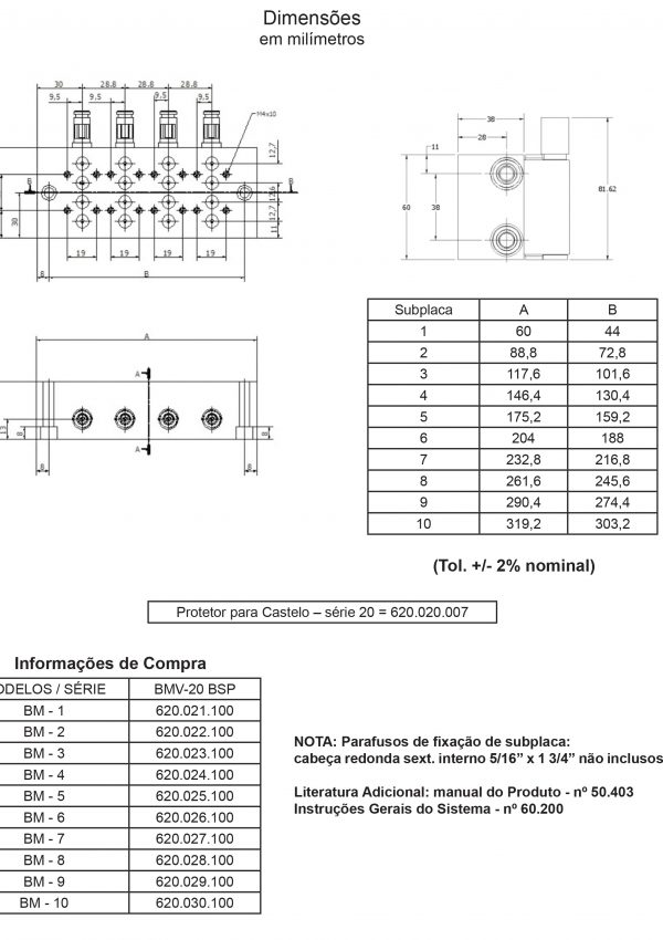Lubesystem 10405 - DISTRIBUIDOR LINHA DUPLA BMV-20-2