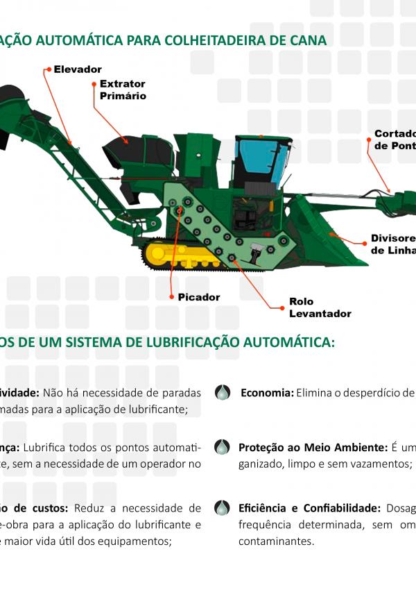 Lubesystem 8201 - FOLDER COLHEITADEIRA DE CANA-2